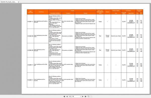 Hitachi-Hydraulic-Excavator-Mining-EX2000-7-EX2000-7B-Electrical–Hydraulic-Circuit-Diagram-Fault-Code-List-5