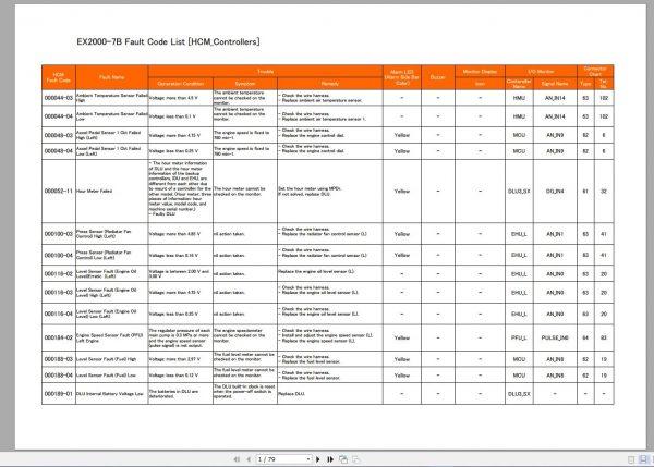 Hitachi-Hydraulic-Excavator-Mining-EX2000-7B-Fault-Code-List