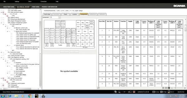 Scania-SDP-3-v2.48.2.59.0-Diagnos–Programmer-2021-8