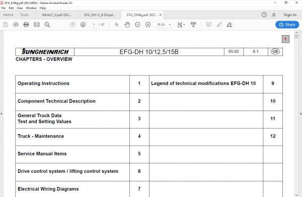 JUNGHEINRICH JETI ForkLift (SH) v4.36 Updated EN 06.2021 – DE 07.2020 Service Information 4
