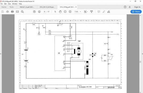 JUNGHEINRICH JETI ForkLift (SH) v4.36 Updated EN 06.2021 – DE 07.2020 Service Information 5
