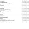 CAT-Skid-Steer-Loader-170MB-Full-Models-04.1988—08.2021-Updated-Electric-Hydraulic-Schematics-EN-PDF-DVD-2