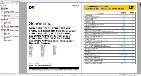 CAT-Skid-Steer-Loader-170MB-Full-Models-04.1988—08.2021-Updated-Electric-Hydraulic-Schematics-EN-PDF-DVD-7