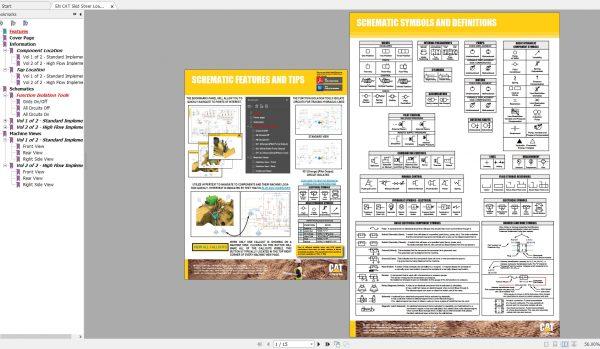 CAT-Skid-Steer-Loader-170MB-Full-Models-04.1988—08.2021-Updated-Electric-Hydraulic-Schematics-EN-PDF-DVD-8