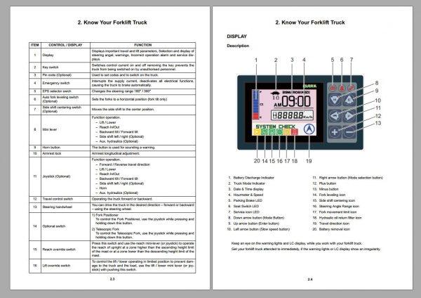 Clark-Forklift-DVD-PDF-2021-928GB-Service-Manual-Parts-Catalog–Operator-Manual-10