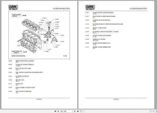 Clark-Forklift-DVD-PDF-2021-928GB-Service-Manual-Parts-Catalog–Operator-Manual-15