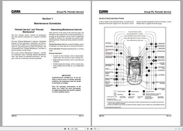 Clark-Forklift-DVD-PDF-2021-928GB-Service-Manual-Parts-Catalog–Operator-Manual-17