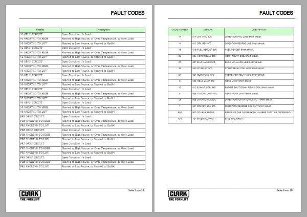 Clark-Forklift-DVD-PDF-2021-928GB-Service-Manual-Parts-Catalog–Operator-Manual-22