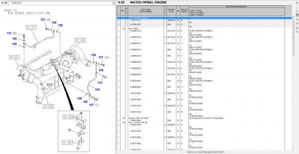 Isuzu CSS NET EPC 05.2021 Electronic Parts Catalog DVD 6
