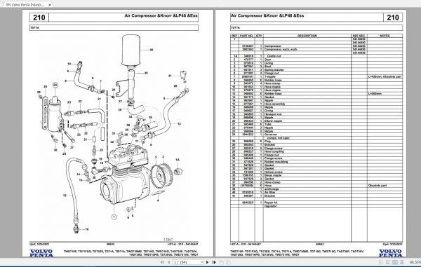 Volvo-Penta-Full-Models-08.2021-Updated-Spare-Parts-Catalog-PDF-7